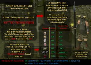 Barrows loot mechanics