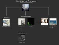 Timhecker