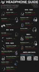 Headphones Chart 1