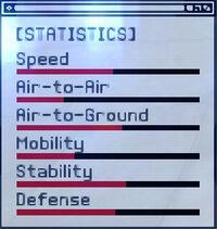 ACEX Statistics F-1