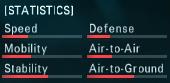 F-117A stats