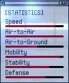 ACEX Statistics FALKEN