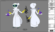 Modelsheet sciencewhyzard