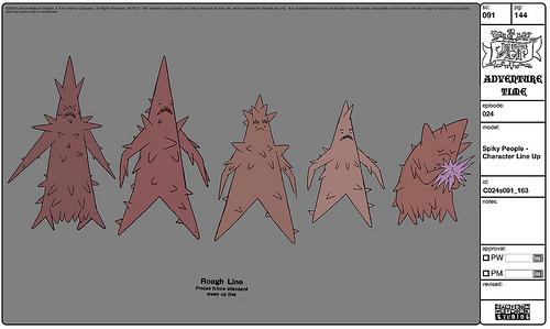 File:Modelsheet spikypeople characterlineup.jpg