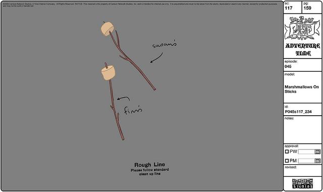 File:Modelsheet marshmallow onsticks.jpg