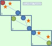 Slumber Forest
