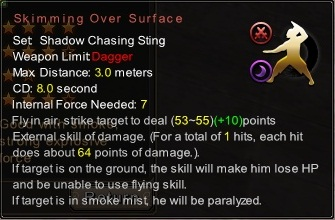 (Shadow Chasing Sting) Skimming Over The Surface (Description)