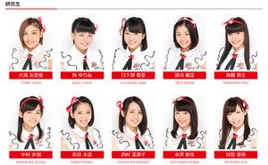 NGT48 Kenkyuusei-2016