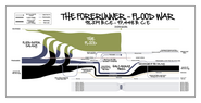 Forerunner Flood War