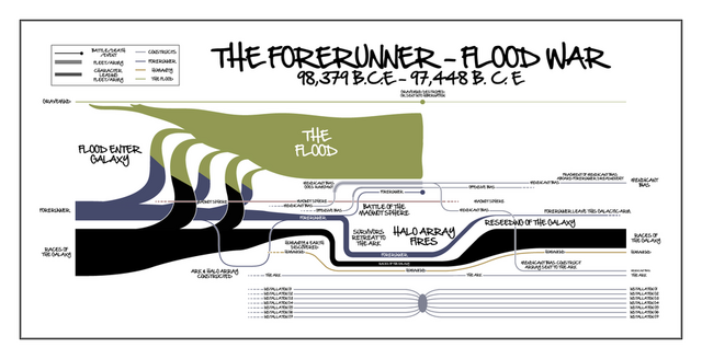 File:Forerunner Flood War.png