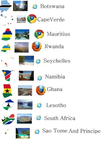 File:Best countries in africa.jpg
