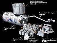 File:200px-Japanese Experiment Module Kibo-1-.jpg