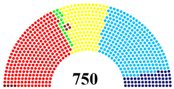 American Union Parliament 2006-2011