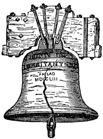 File:Liberty-bell-3.jpeg