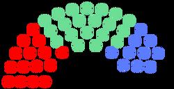 Sardinian Parliament
