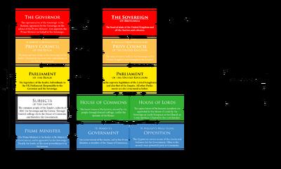 Brit Governance Eman