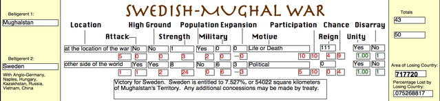File:Swedish-Mughal War (PM).png