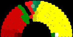 Palestinian Parliament (Awgustоwsky putsh).png