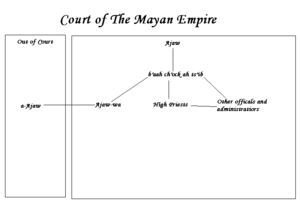Court in ME