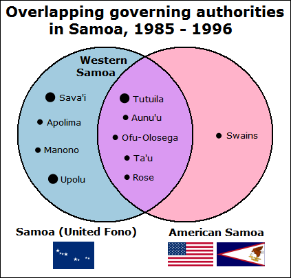 File:Samoan government (1983DD).PNG
