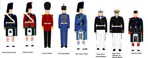Scottish Band Uniform