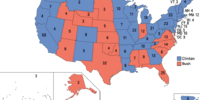 United States presidential election, 1992 (1861: Historical Failing)