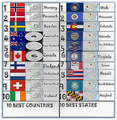 10 best states and countries 2.png