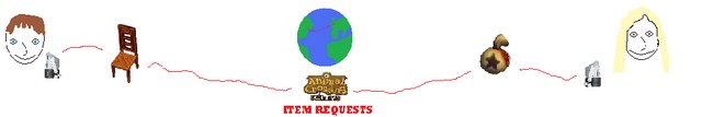 File:ItemRequests.png