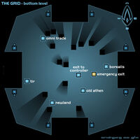Grid bottom