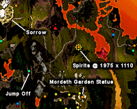 Spirits2 loc