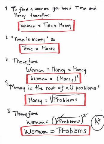 File:Women=problem.jpg