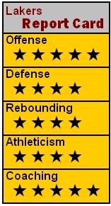 File:NBA09 LAL RC.jpg