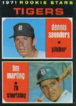 File:Player profile Dennis Saunders.jpg