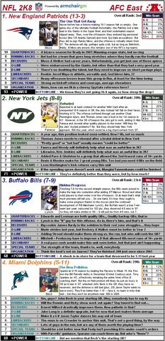 File:Nflcapsules08 afceast.jpg