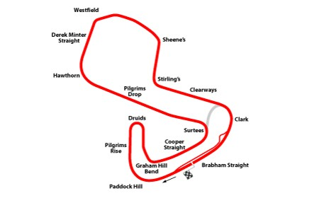 File:BrandsHatch.jpg