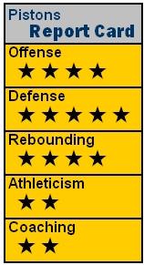 NBA09 DET RC