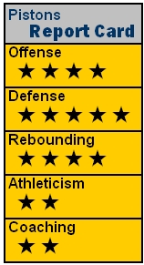File:NBA09 DET RC.jpg