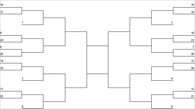 File:COLLEGE FOOTBALL BRACKET.PNG