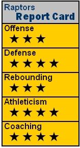 File:NBA09 TOR RC.jpg