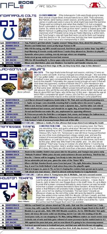 File:Nflcapsules afcsouth.jpg