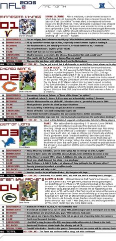 File:Nflcapsules nfcnorth.jpg