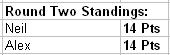 File:Rd2Standings.jpg