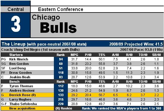 File:NBA09 CHI.jpg