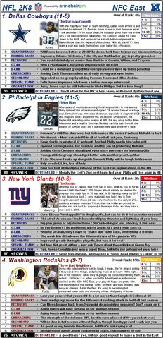 File:Nflcapsules08 nfceast.jpg