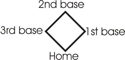 File:Score diamond.jpg