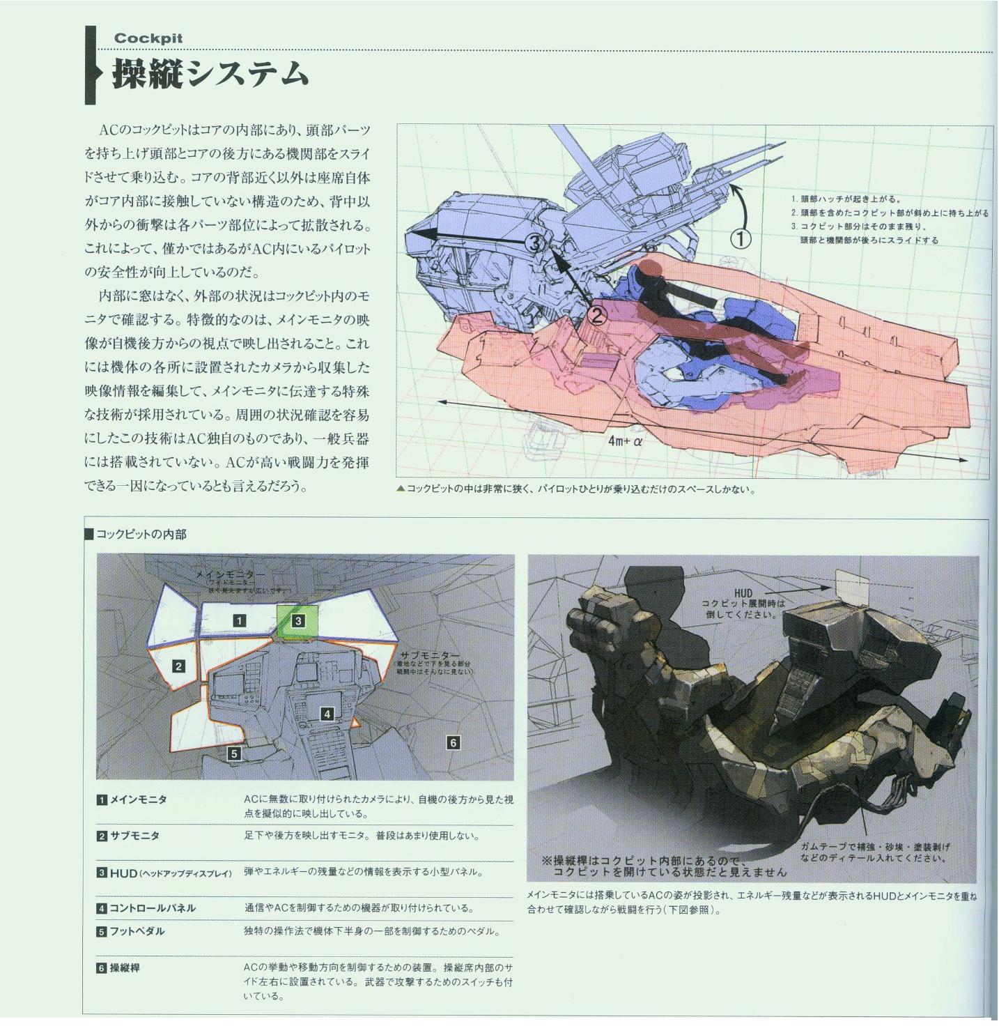 Armored Core Pilot Pilot Core Acv