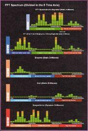 Graph2