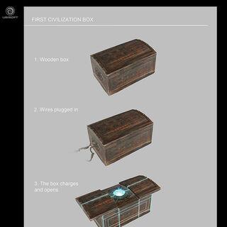 先行者之盒概念图
