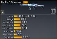 FN FNC Diamond statistics
