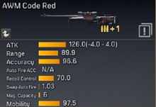 AWM Code Red